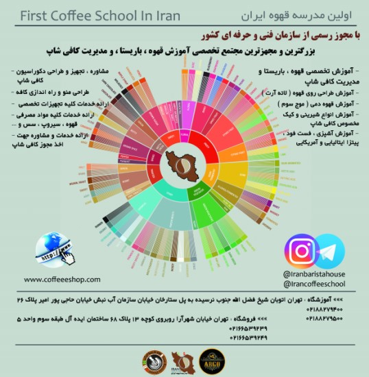 https://irancoffeeschool.com/wp-content/uploads/2018/02/coffee-academy.jpg