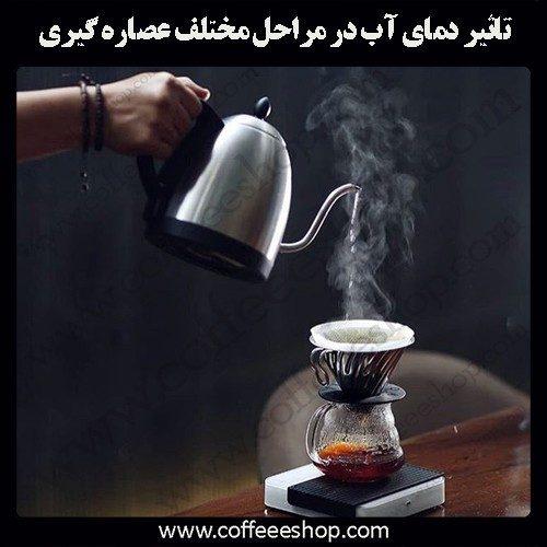 تاثیر دمای آب در عضاره گیری قهوه