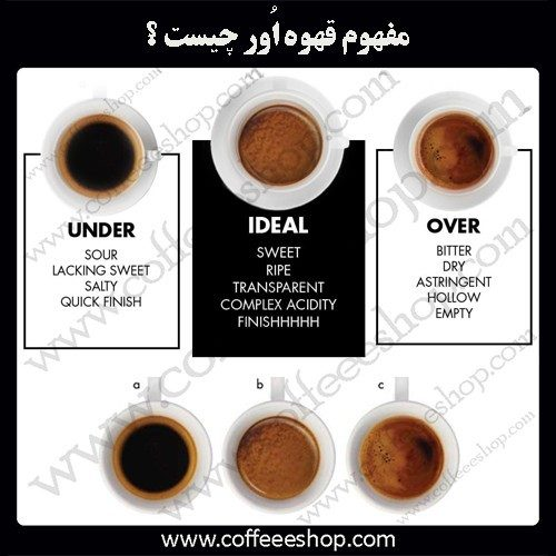 منظور از قهوه اُور چیست؟ و دلایل آن
