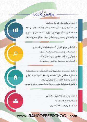 انتخابات اتحادیه آبمیوه بستنی و کافی شاپ تهران