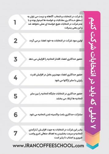 7 دلیلی که باید در انتخابات شرکت کنیم